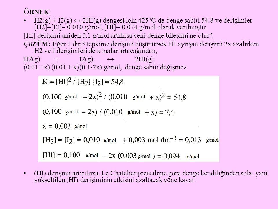 ÖRNEK H2(g) + I2(g) ↔ 2HI(g) dengesi için 425°C de denge sabiti 54.8 ve derişimler [H2]=[I2]= 0.010 g/mol, [HI]= 0.074 g/mol olarak verilmiştir.